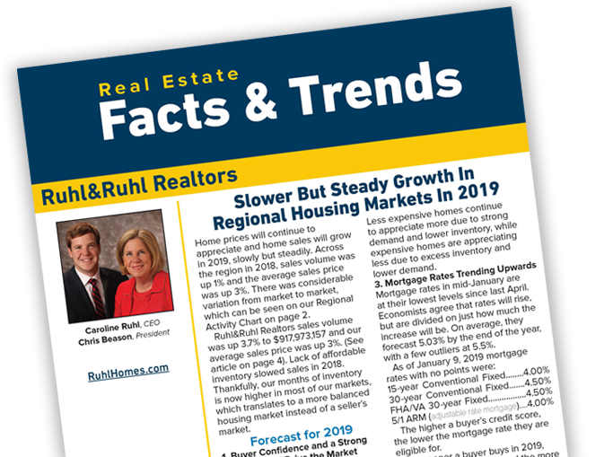 Facts&Trends Newsletter